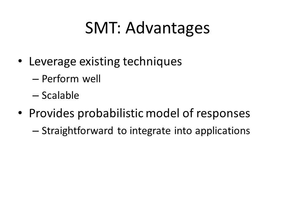 SMT: Advantages Leverage existing techniques
