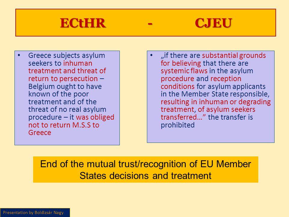 ECtHR - CJEU