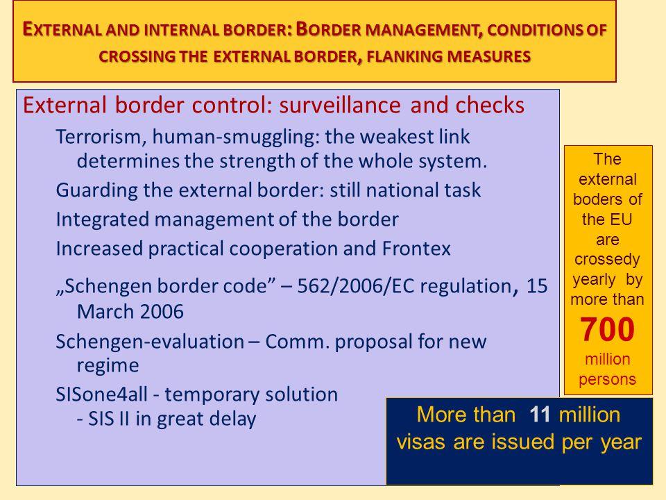 700 million persons External border control: surveillance and checks