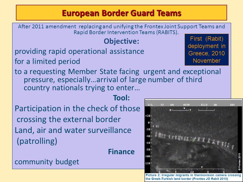 European Border Guard Teams