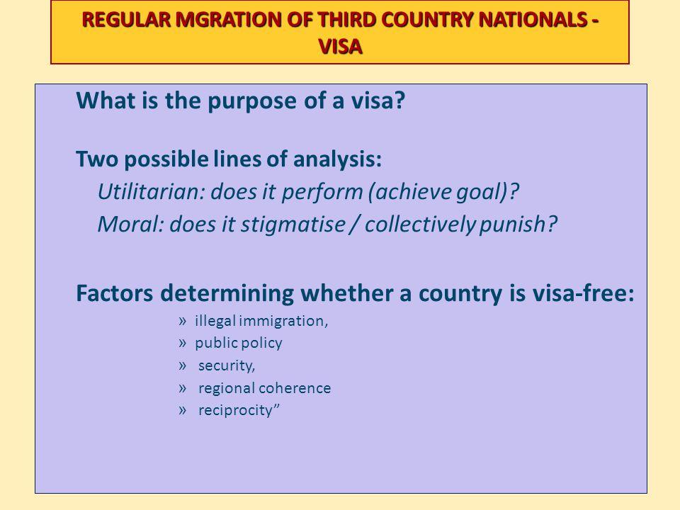 REGULAR MGRATION OF THIRD COUNTRY NATIONALS - VISA