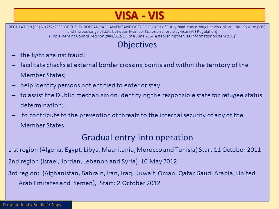 Gradual entry into operation