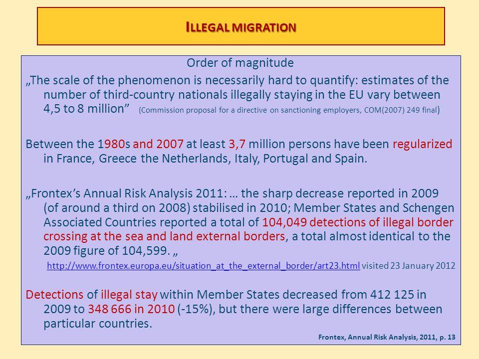 Illegal migration Order of magnitude