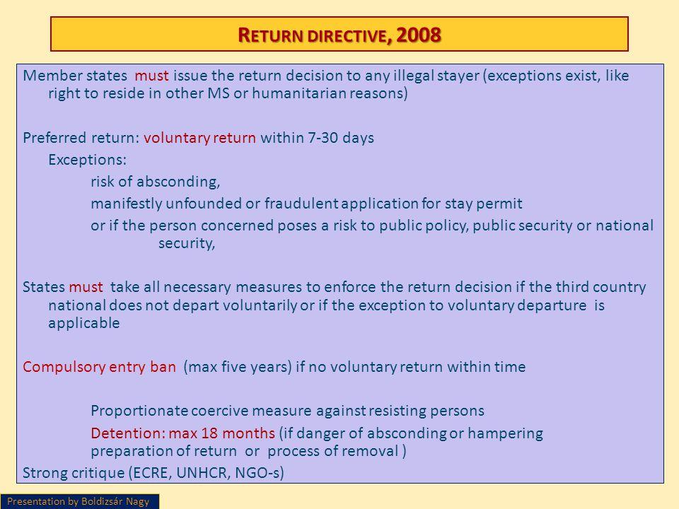 Return directive, 2008
