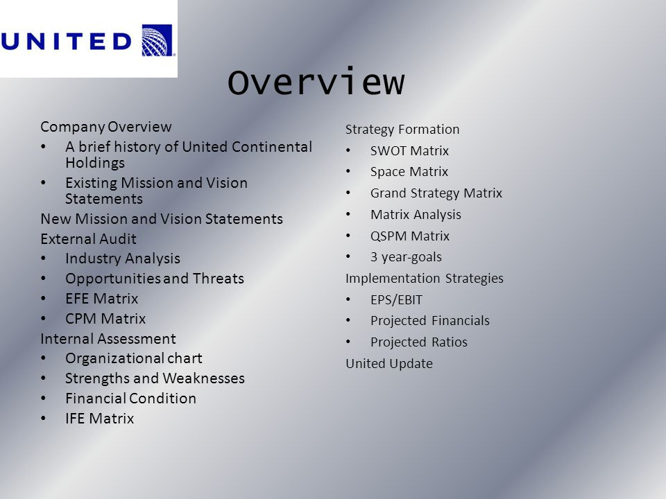 Overview Company Overview