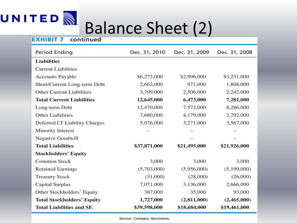 Balance Sheet (2)