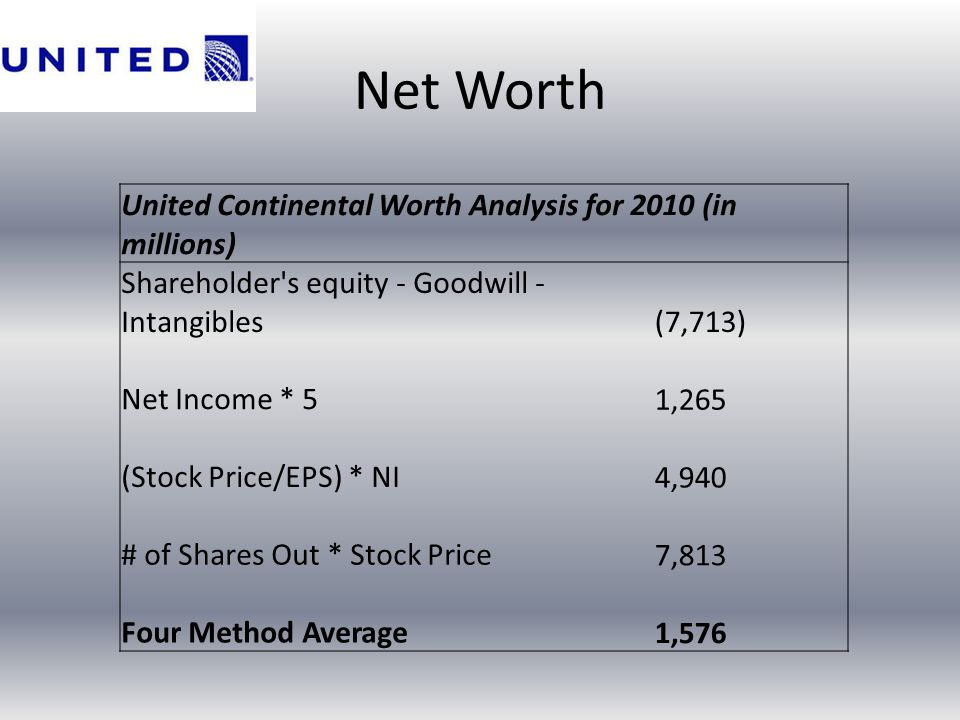 Net Worth United Continental Worth Analysis for 2010 (in millions)