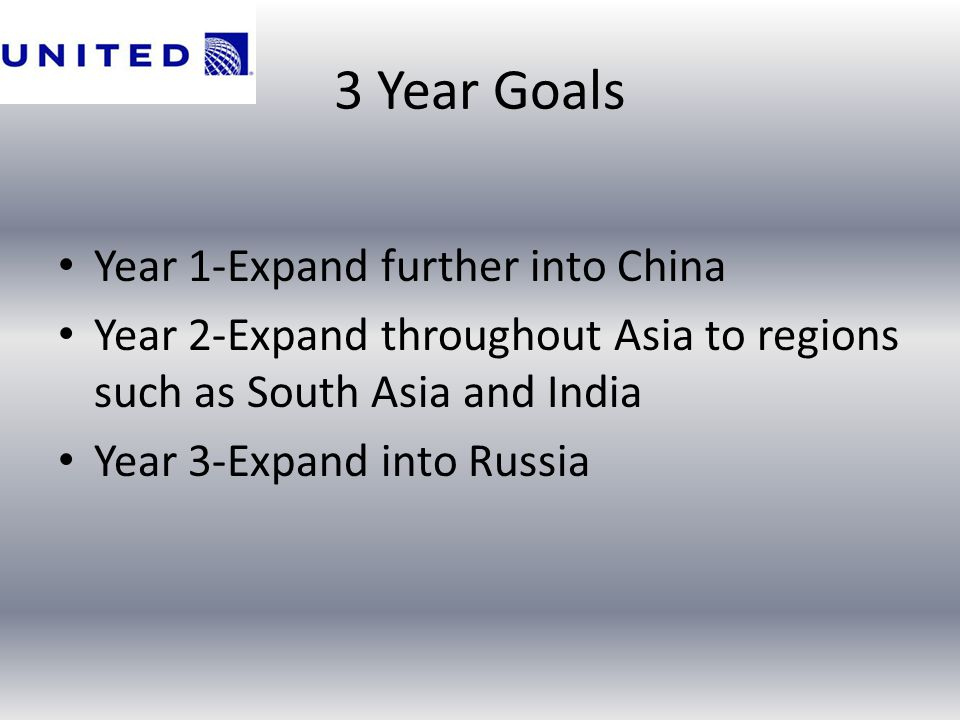 3 Year Goals Year 1-Expand further into China