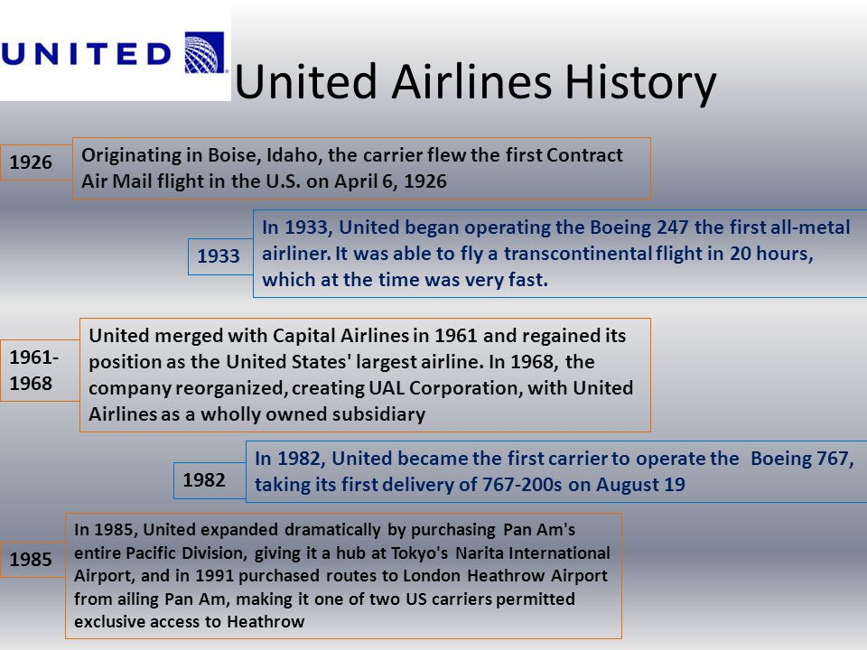 United Airlines History