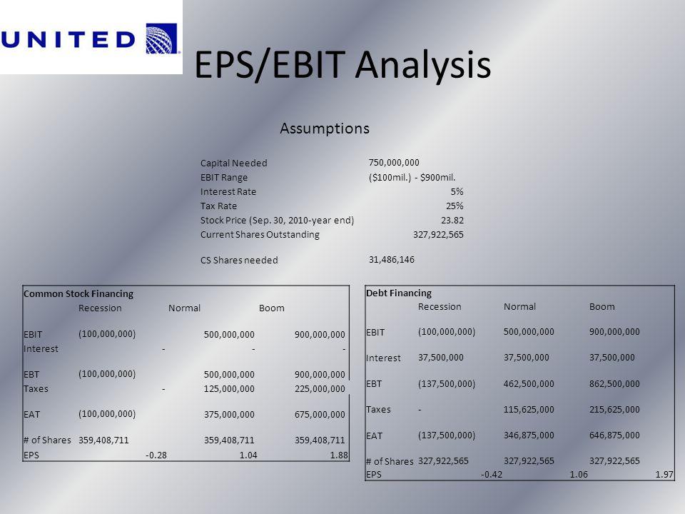 EPS/EBIT Analysis Assumptions Capital Needed 750,000,000 EBIT Range