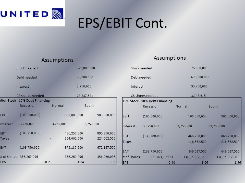 EPS/EBIT Cont. Assumptions Assumptions Stock needed 675,000,000