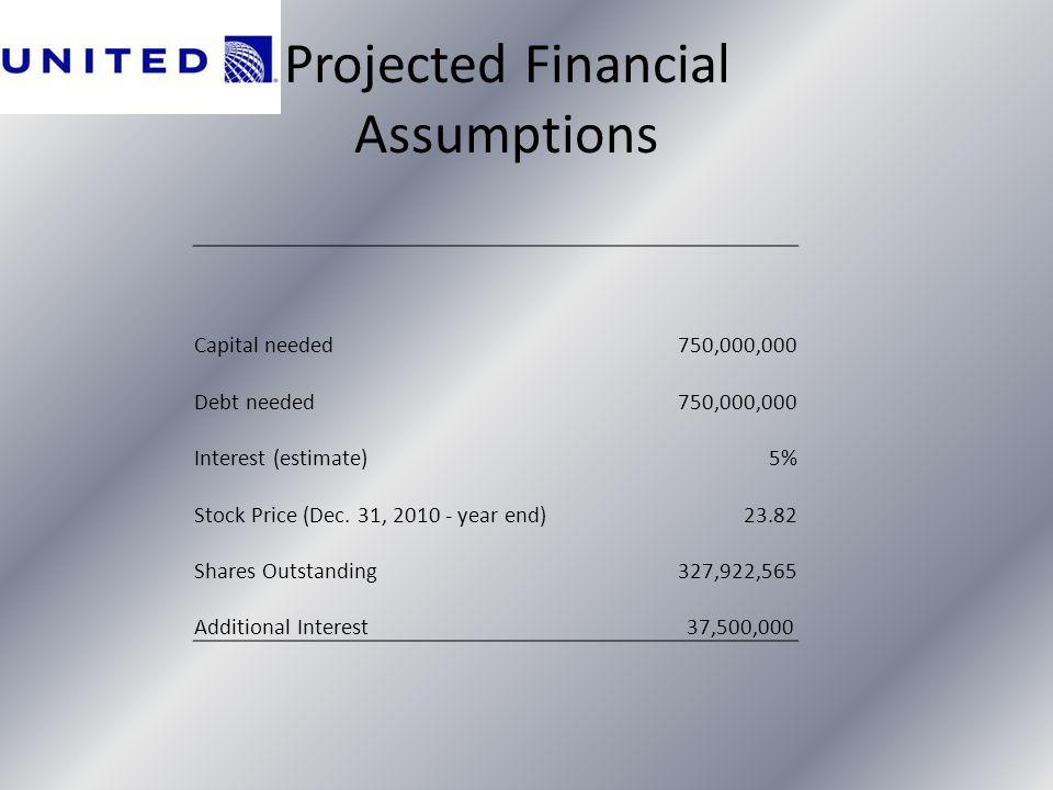 Projected Financial Assumptions