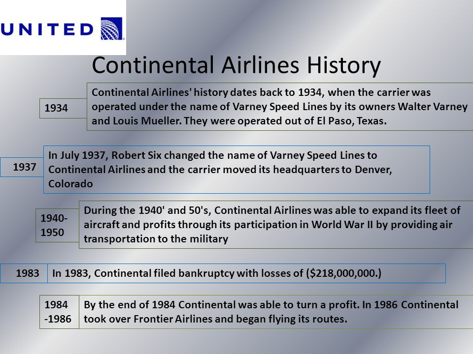Continental Airlines History