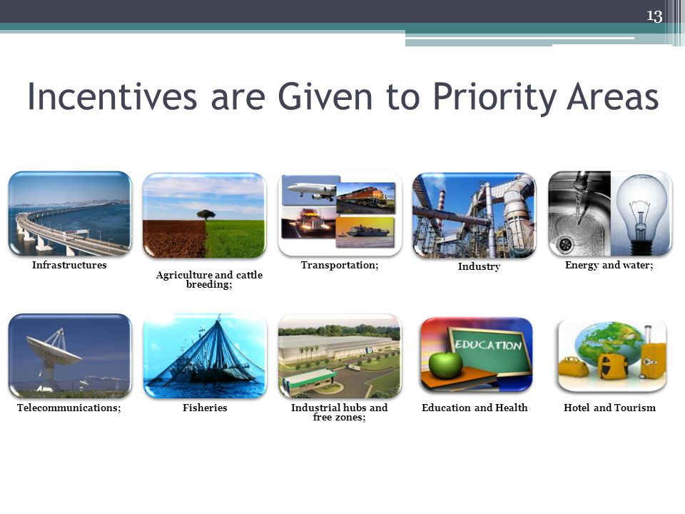Incentives are Given to Priority Areas