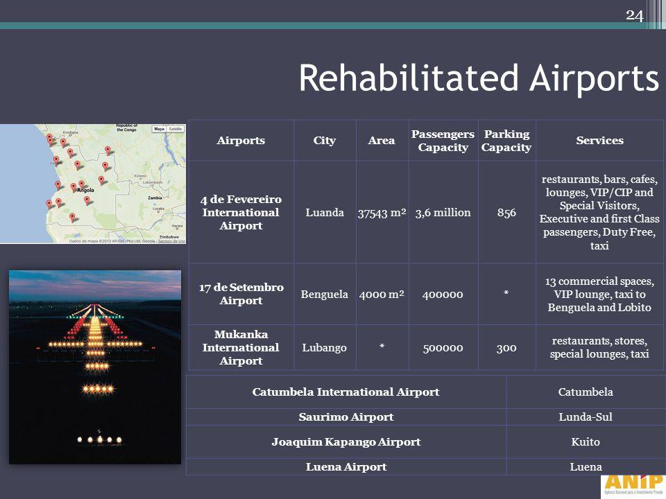 Rehabilitated Airports