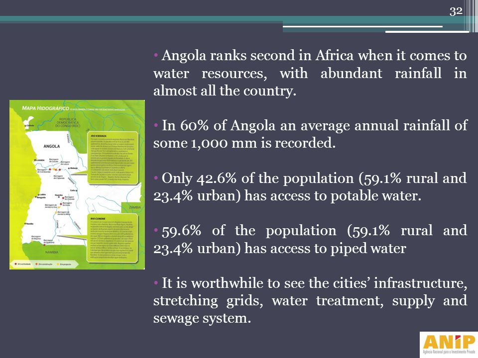 Angola ranks second in Africa when it comes to water resources, with abundant rainfall in almost all the country.