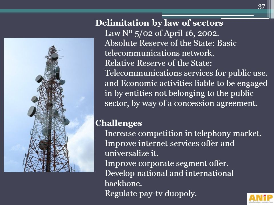 Delimitation by law of sectors