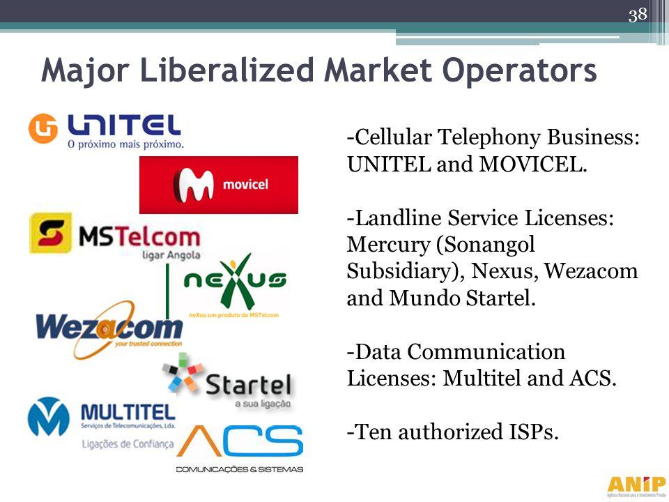 Major Liberalized Market Operators