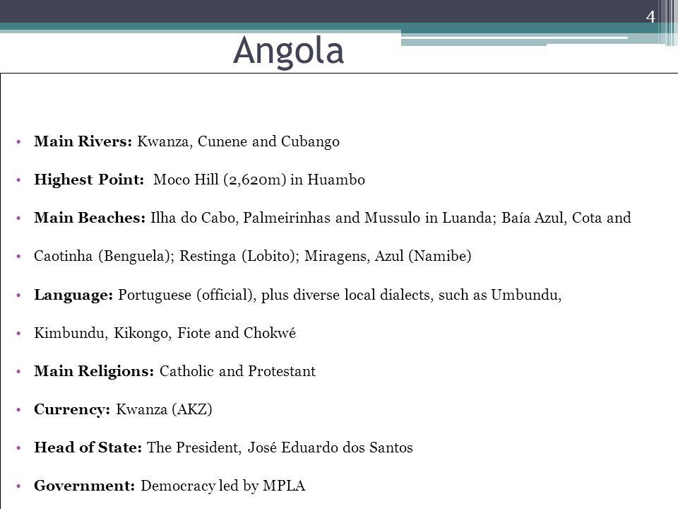 Angola Main Rivers: Kwanza, Cunene and Cubango
