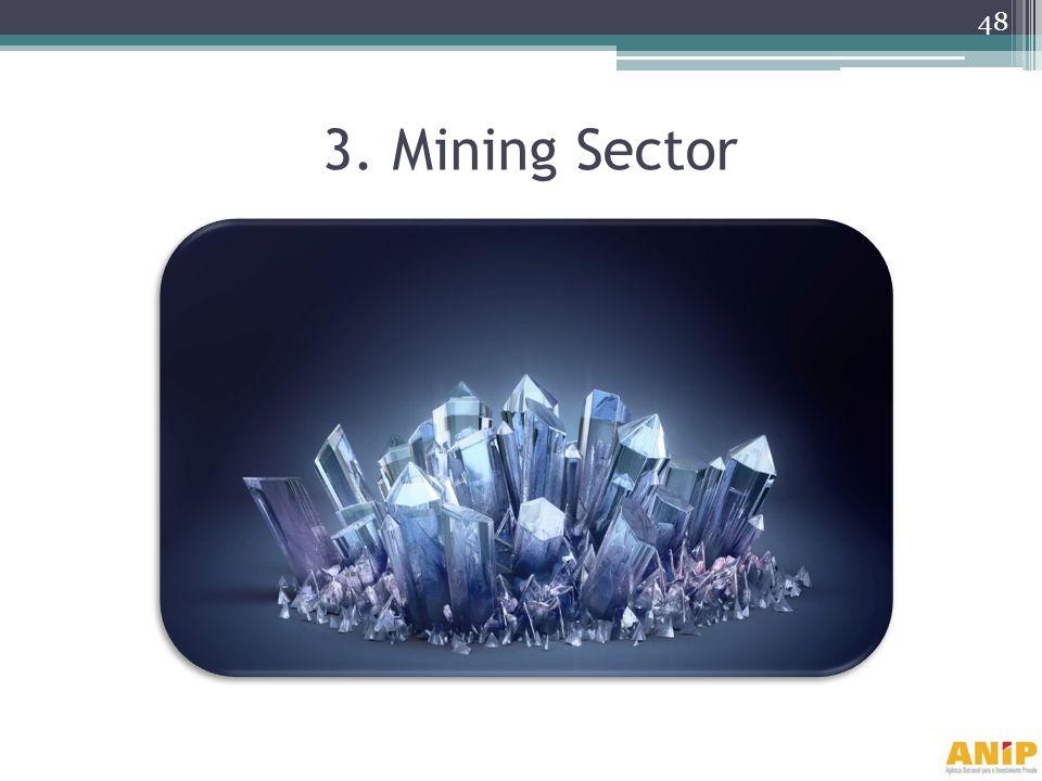 3. Mining Sector