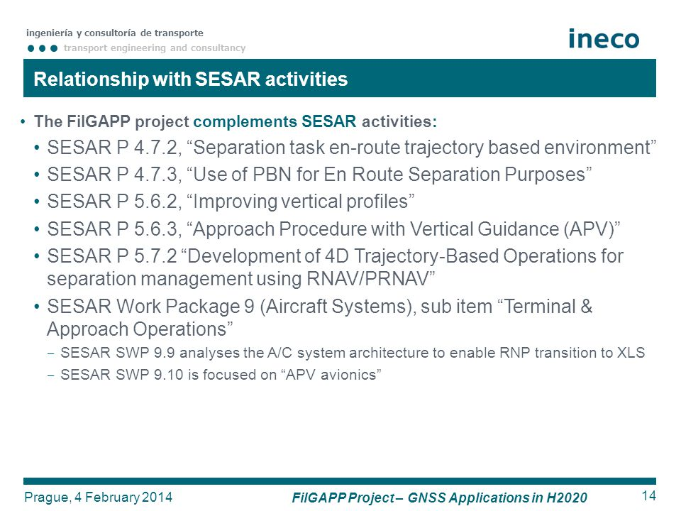 Relationship with SESAR activities