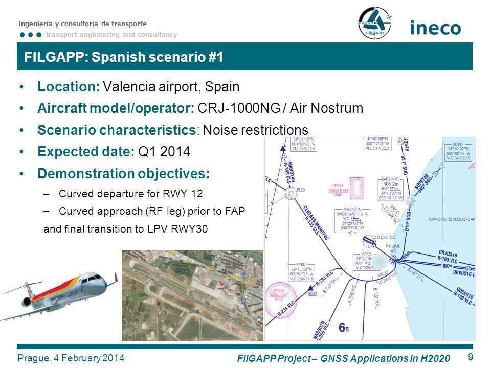 FILGAPP: Spanish scenario #1