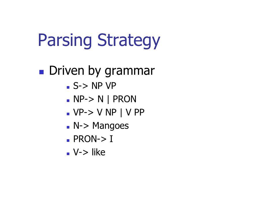 Parsing Strategy Driven by grammar S-> NP VP NP-> N | PRON