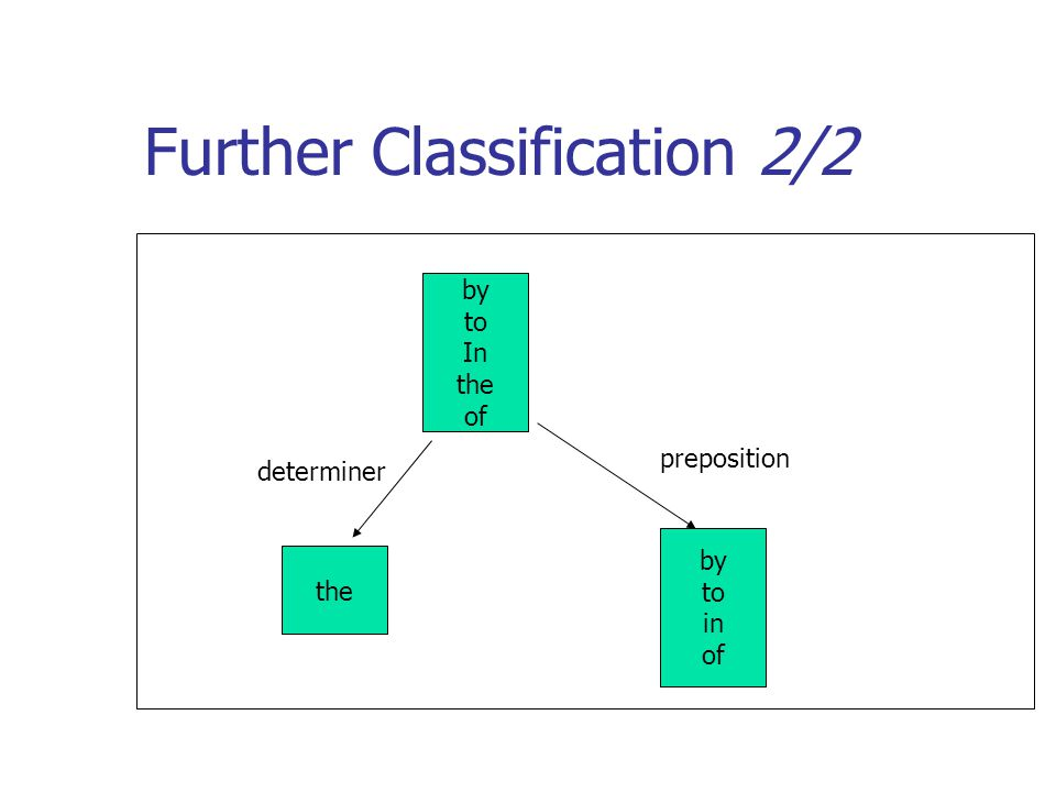 Further Classification 2/2