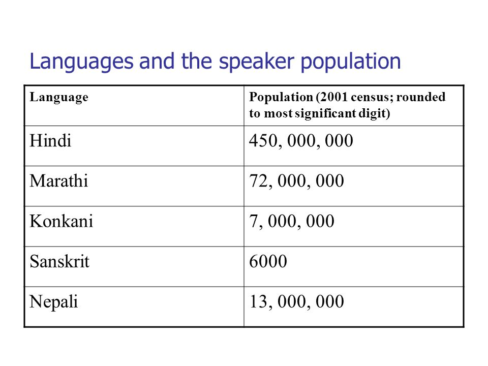 Languages and the speaker population