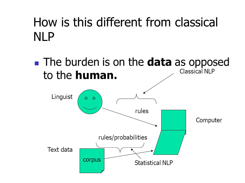 How is this different from classical NLP