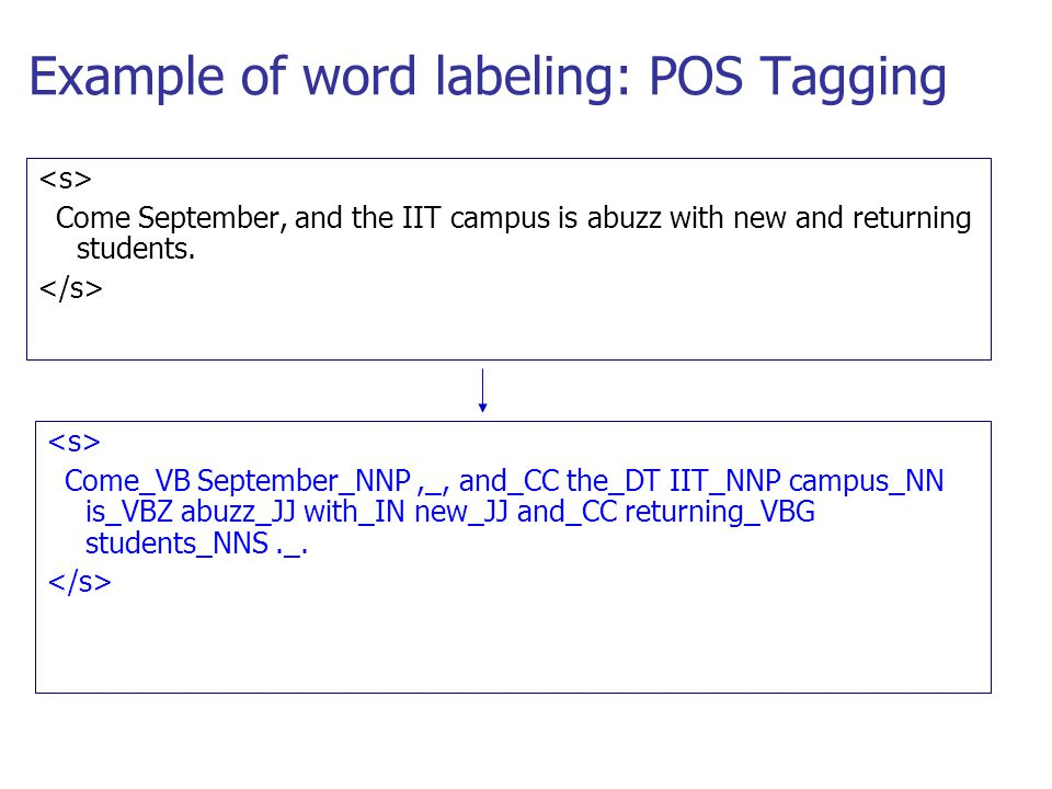 Example of word labeling: POS Tagging