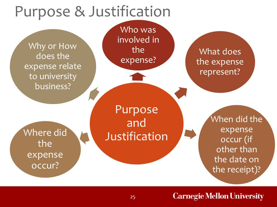 Purpose & Justification