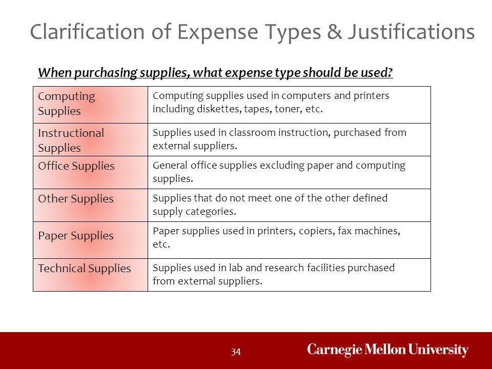 Clarification of Expense Types & Justifications