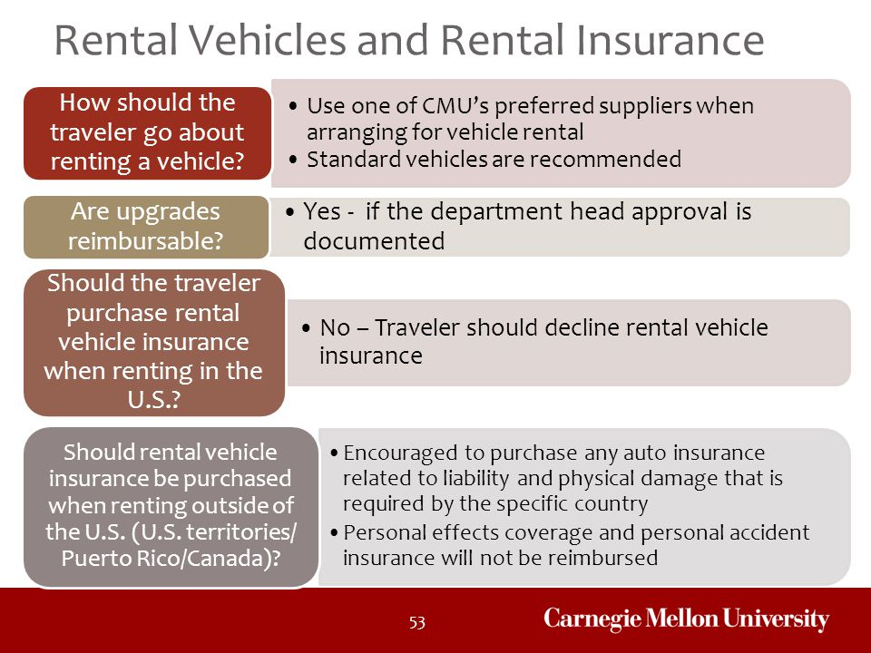 Rental Vehicles and Rental Insurance