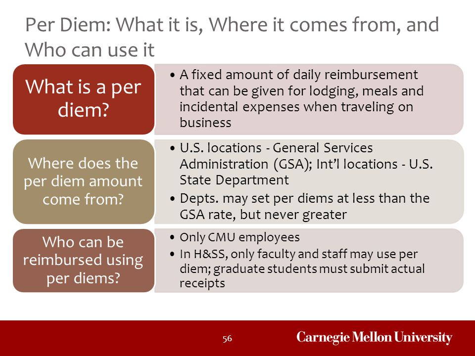Per Diem: What it is, Where it comes from, and Who can use it