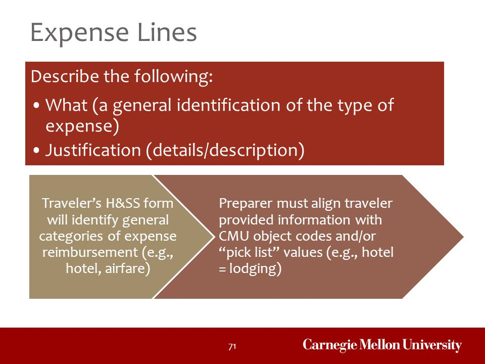 Expense Lines Describe the following: