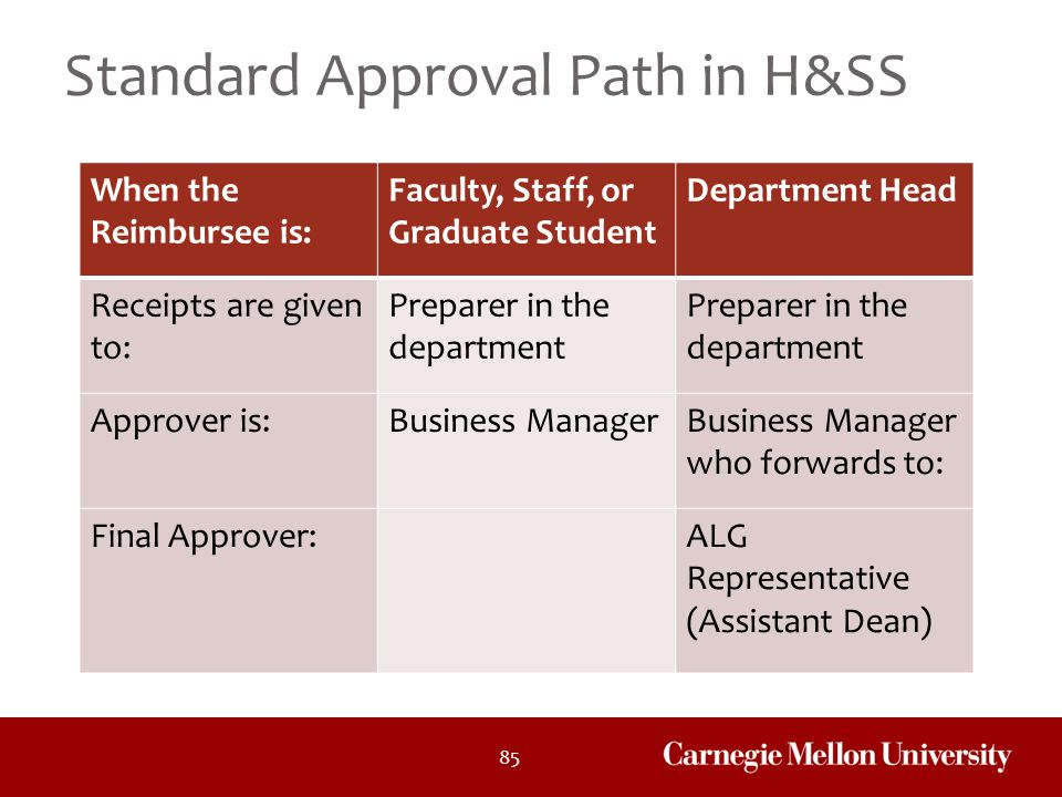 Standard Approval Path in H&SS