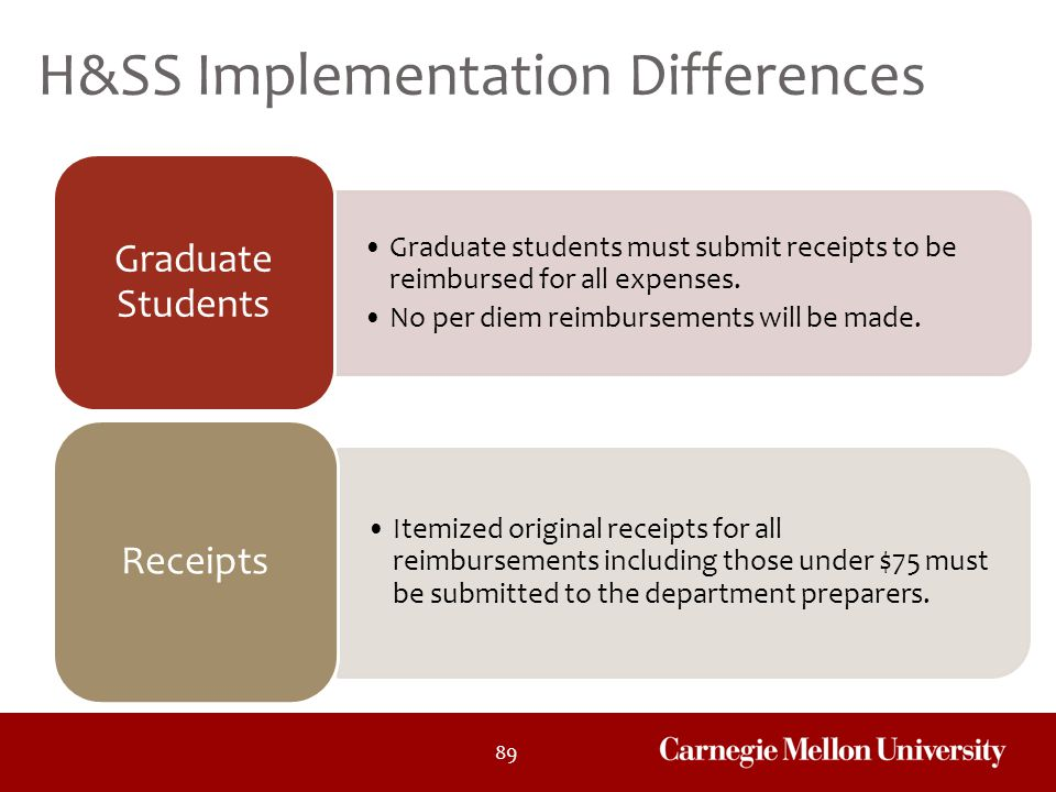 H&SS Implementation Differences