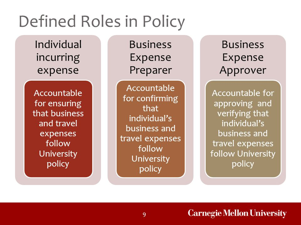 Defined Roles in Policy