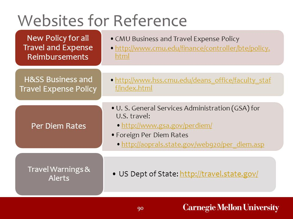 Websites for Reference