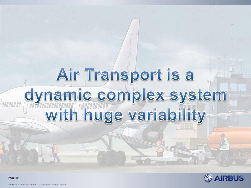 dynamic complex system