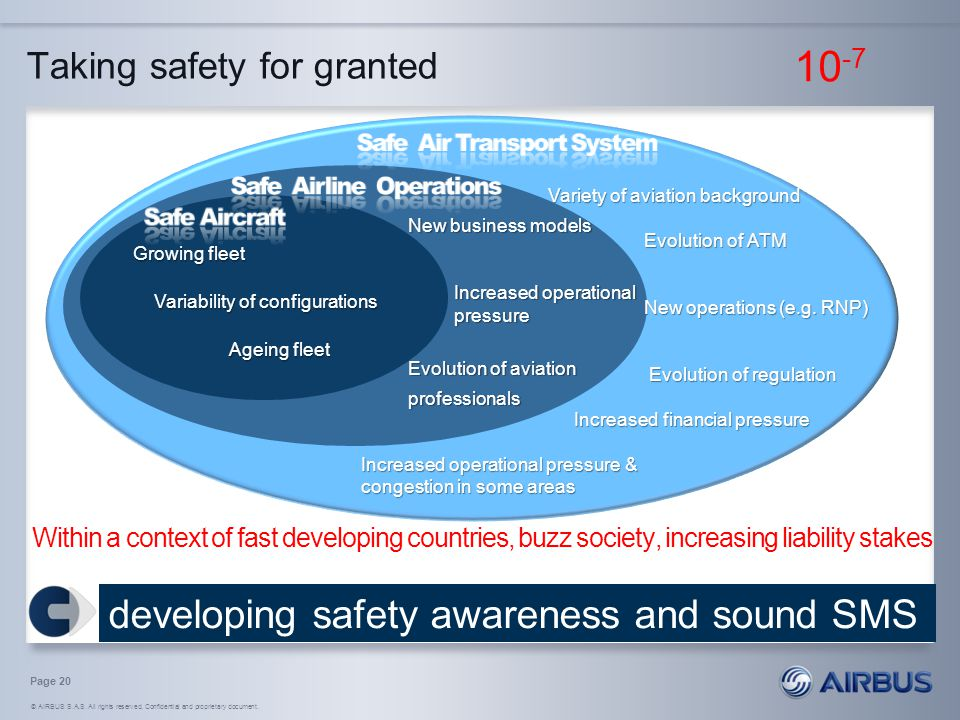 Taking safety for granted