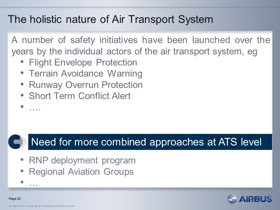 The holistic nature of Air Transport System