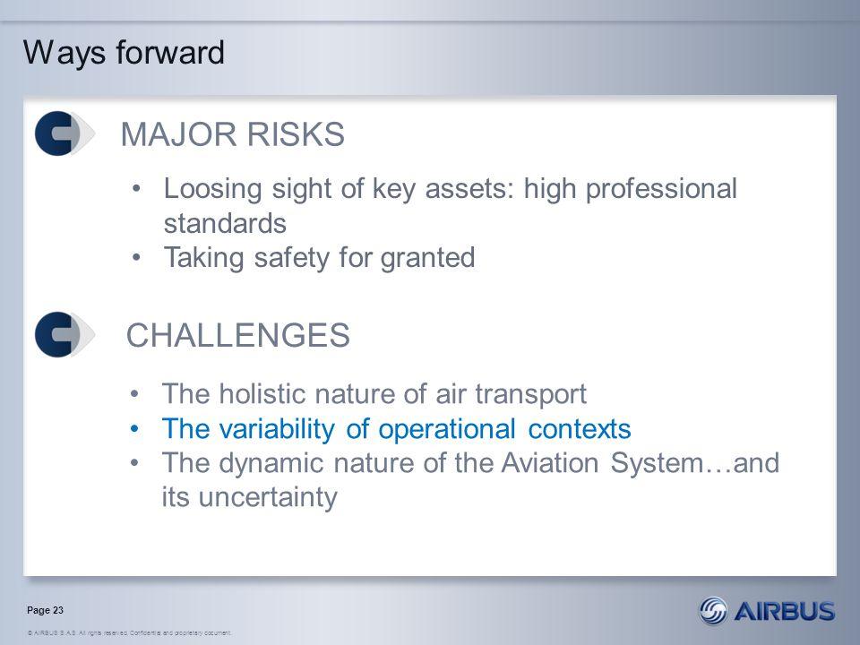 Ways forward MAJOR RISKS CHALLENGES