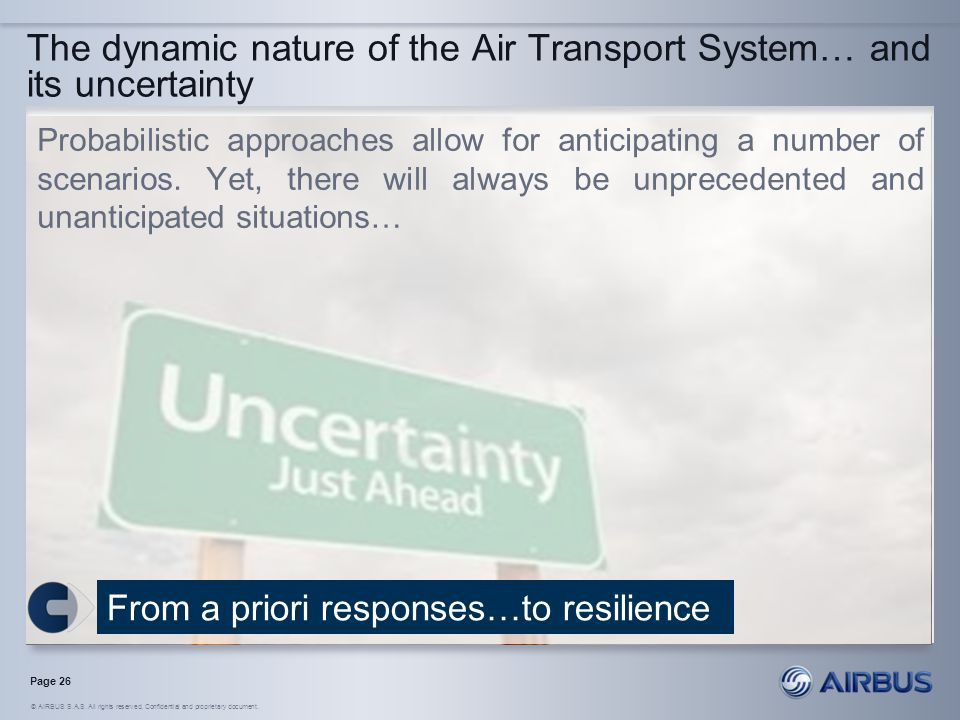 The dynamic nature of the Air Transport System… and its uncertainty