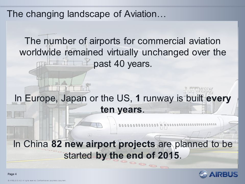 The changing landscape of Aviation…