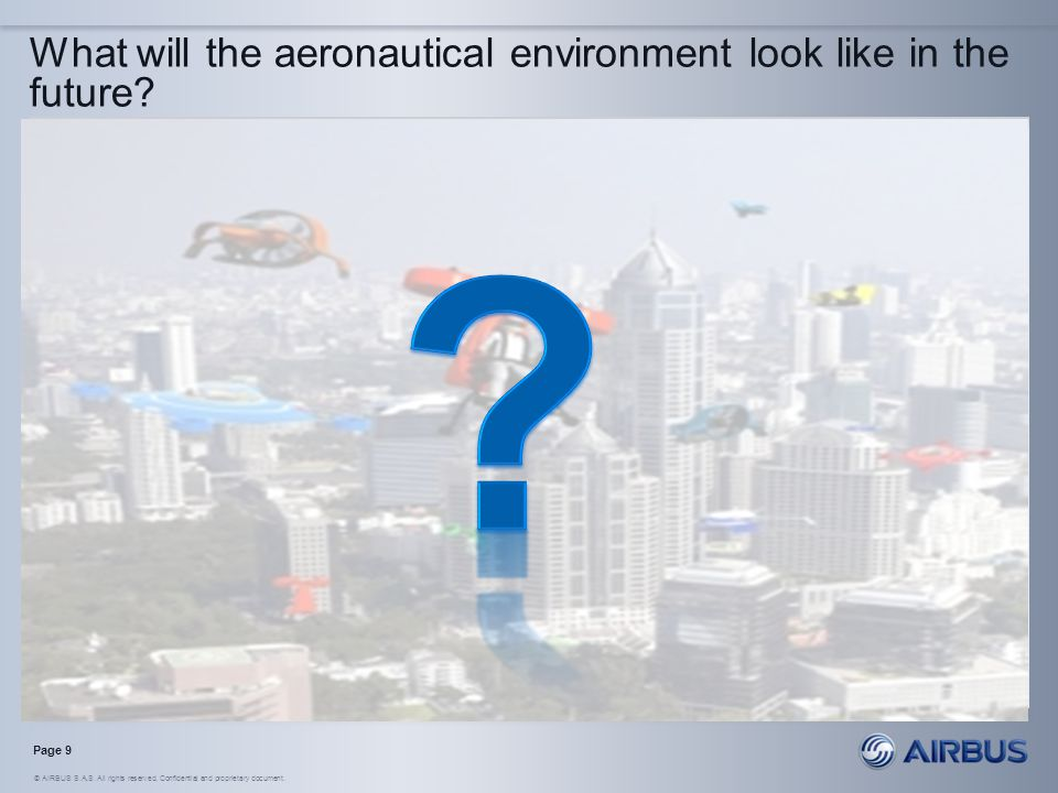 What will the aeronautical environment look like in the future