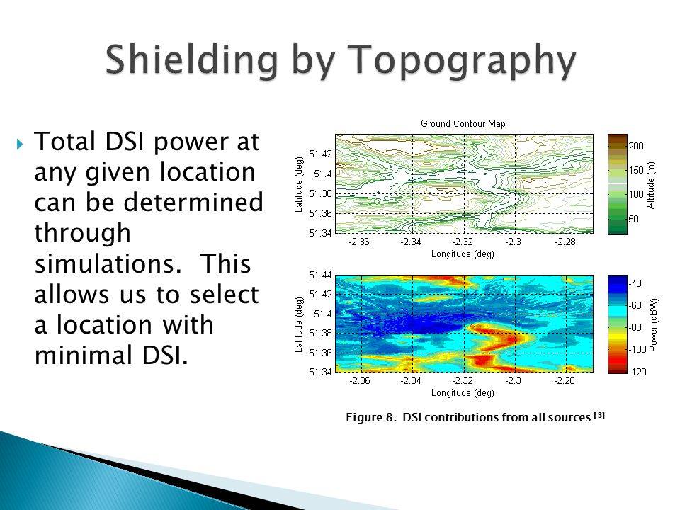 Shielding by Topography