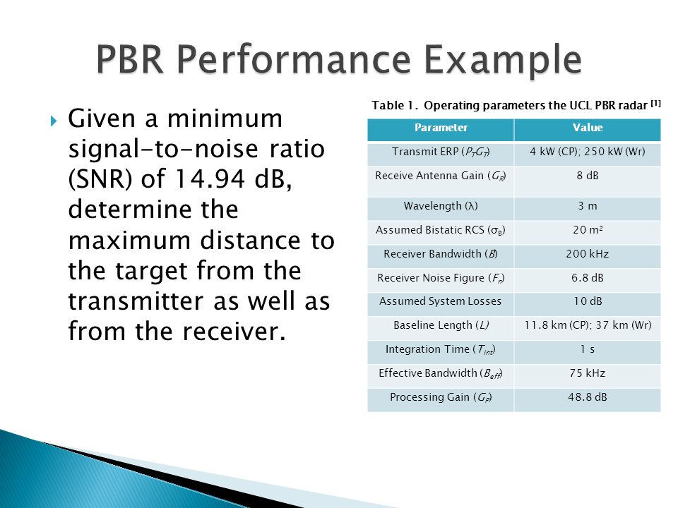 PBR Performance Example