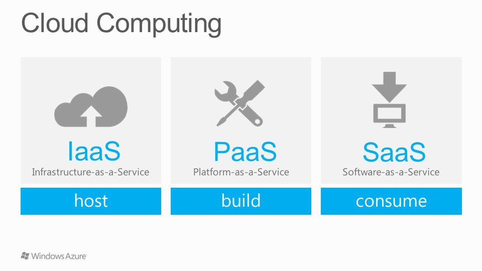 Cloud Computing IaaS PaaS SaaS host build consume
